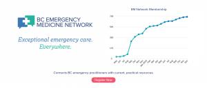 BC Emergency Medicine Network