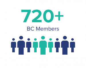 Update on the BC Emergency Medicine Network